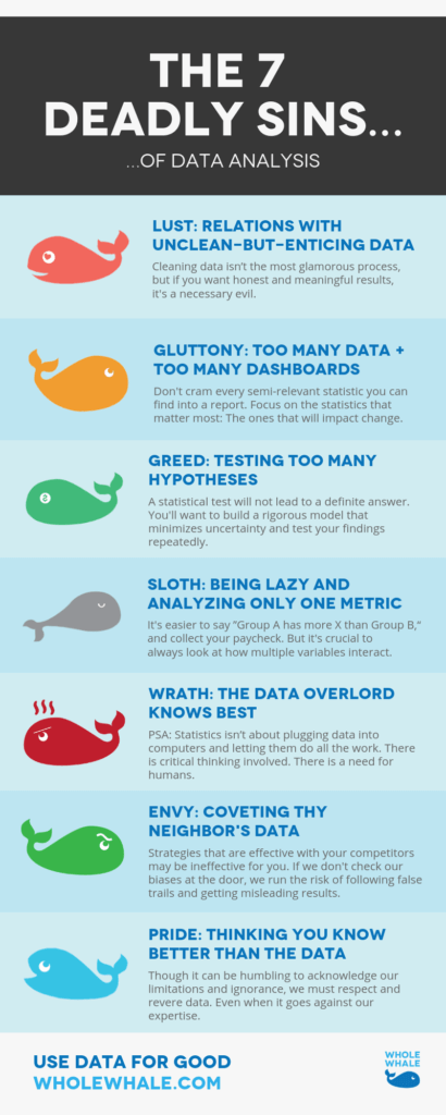 The 7 Deadly Sins   of Data Analysis
