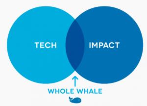Whole Whale Tech Impact