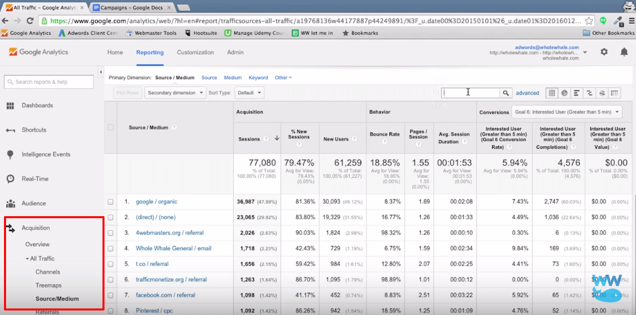 Google analytics link tagging