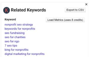 Nonprofit seo keywords