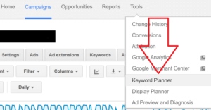 SEO tools guide to Google AdWord Planner
