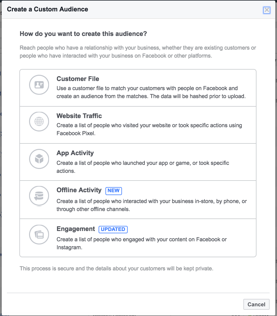 facebook retargeting how to create custom audience