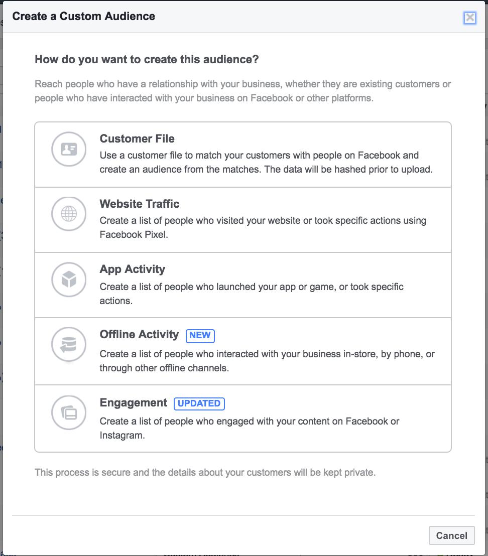 facebook retargeting how to create custom audience