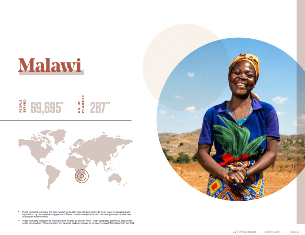 Charity Water Annual Report 2017