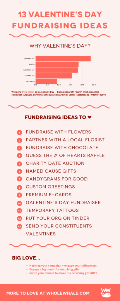 13 Simple Fundraising Ideas for Valentine's Day 2019