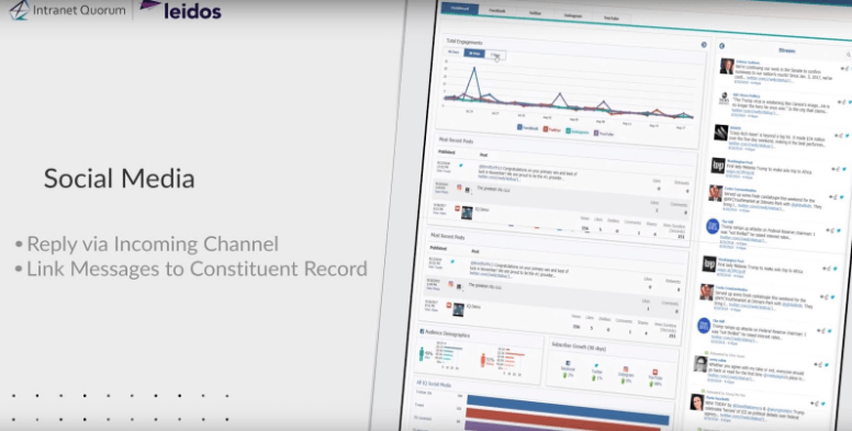 Leidos's Intranet Quorum demo: Social Media