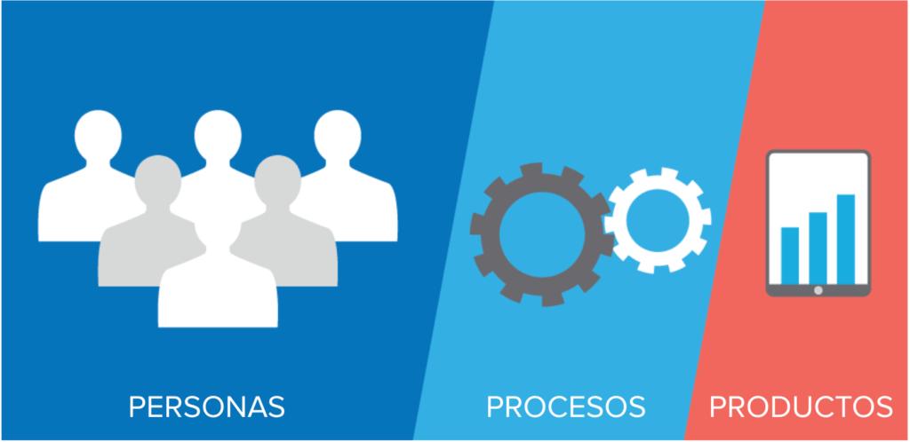 Una cultura de datos se construye con personas, procesos y productos