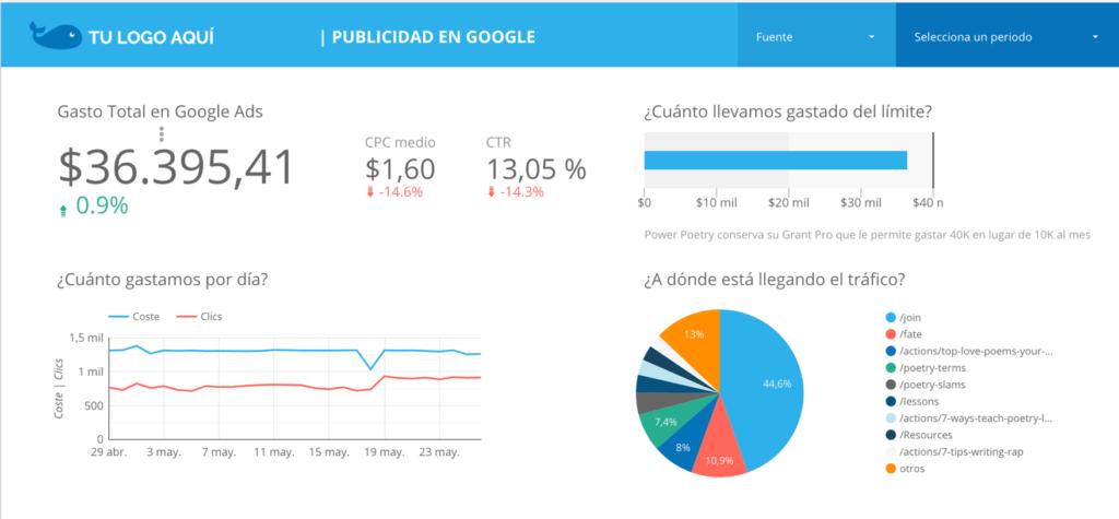 GA y Ads - Data Studio