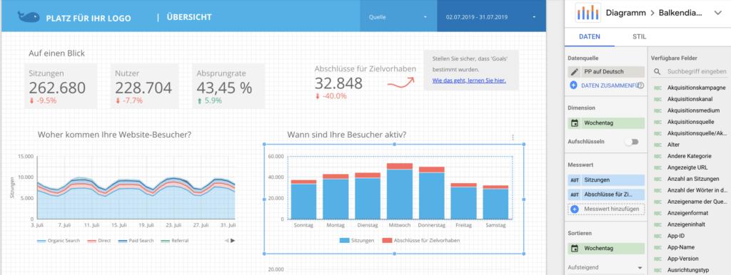 Screenshot von Data Studio mit Eigenschaftenfenster