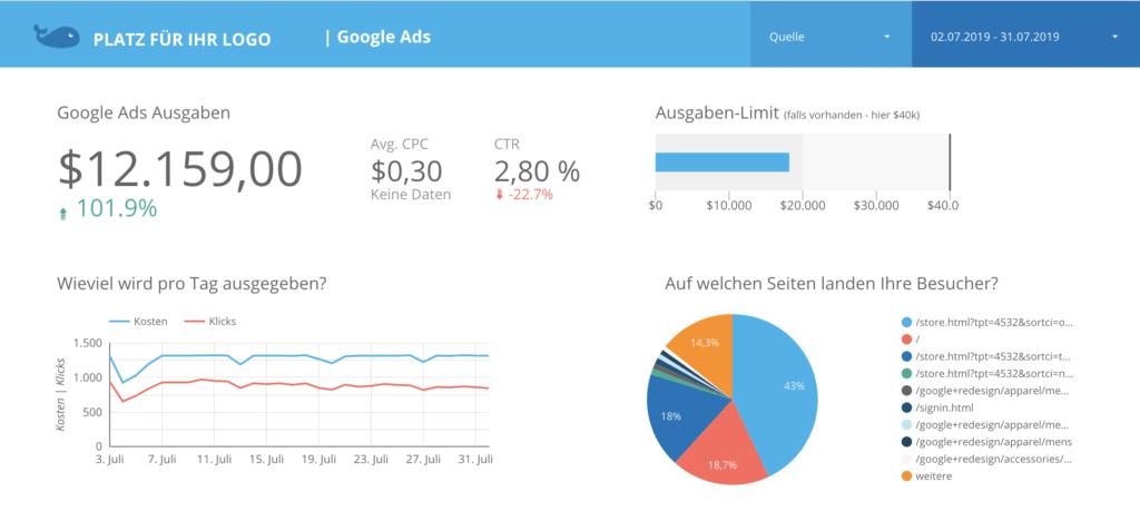 Screenshot von Data Studio mit Beispiele von Google Ads Indikatoren