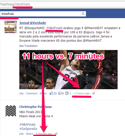 Facebook Hashtag NBA